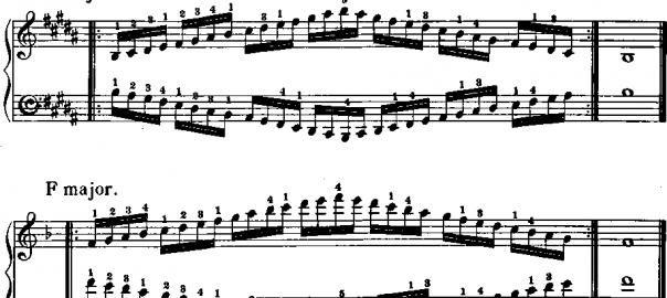 гаммы и упражнения для фортепиано